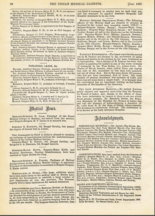 Indian Medical Gazette 1887